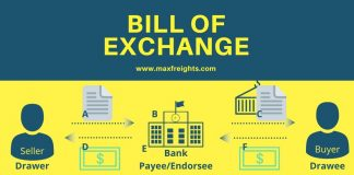 Bill of Exchange process flow