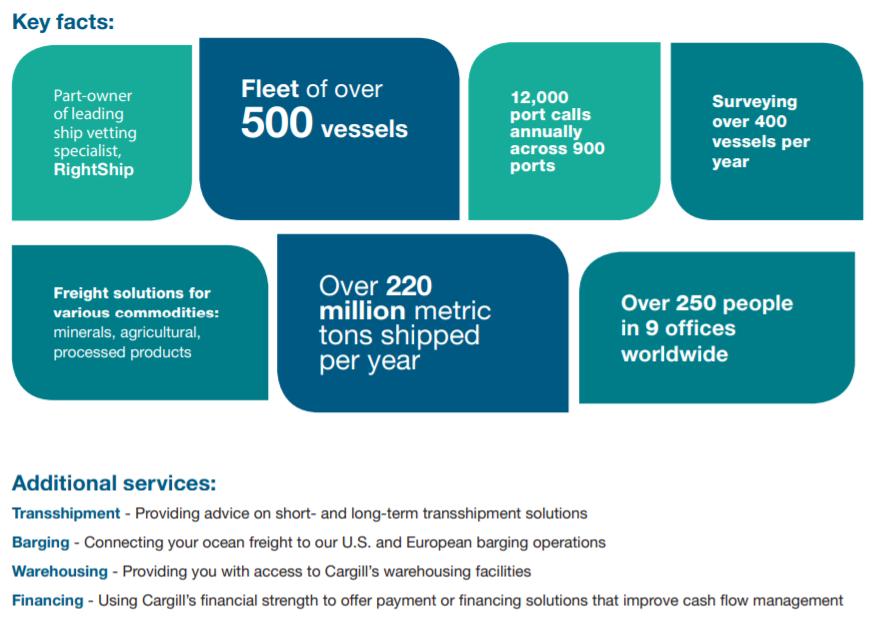 Cargill Transportation