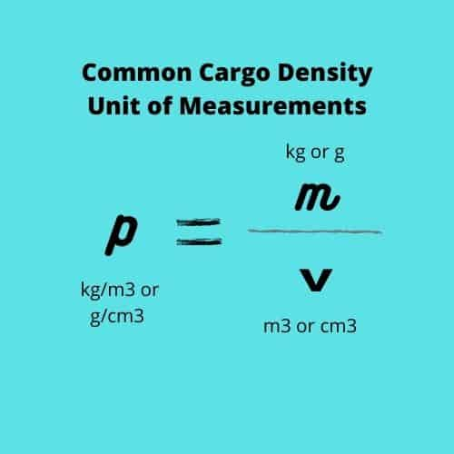 Unit of Measurement for Cargo Density