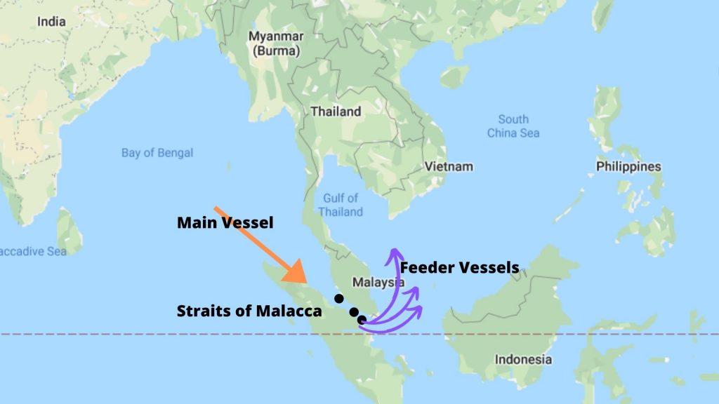 transshipment vessel delay