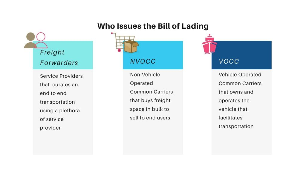 Who Issues the Bill of Lading